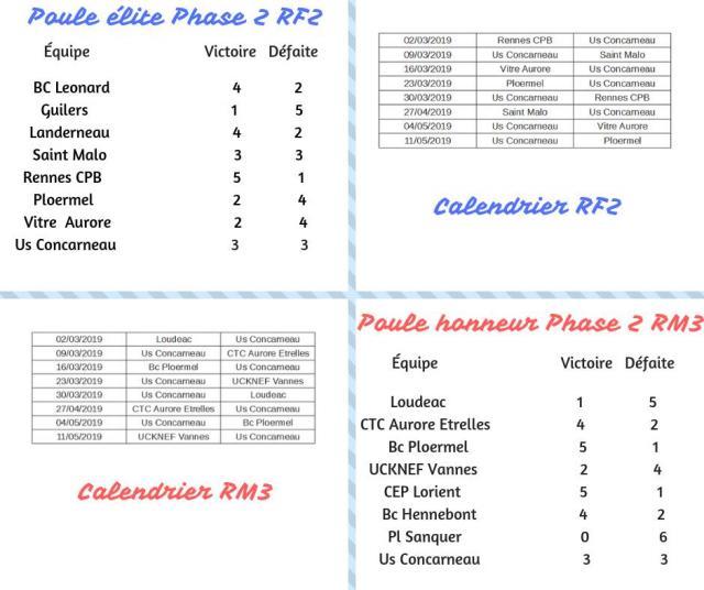 Planning phase 2