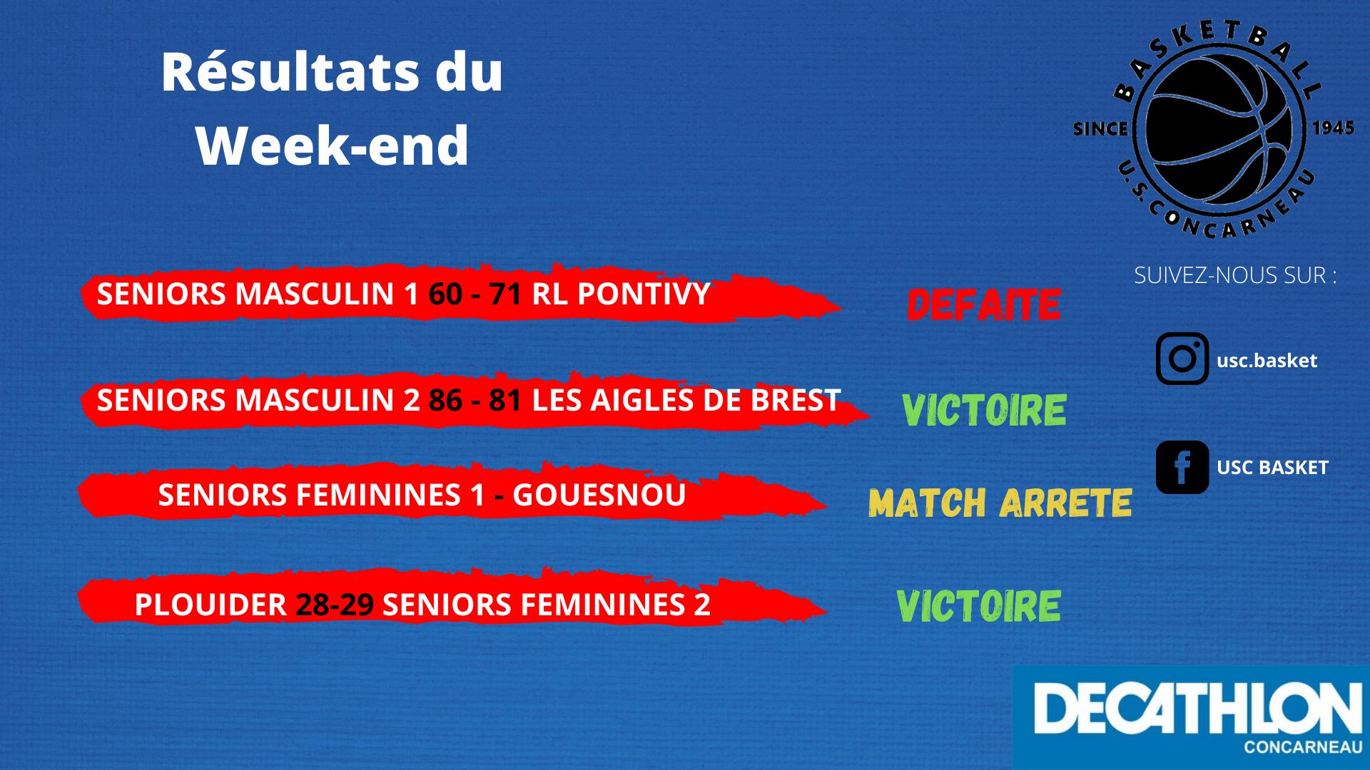Resultats du week end 10-11