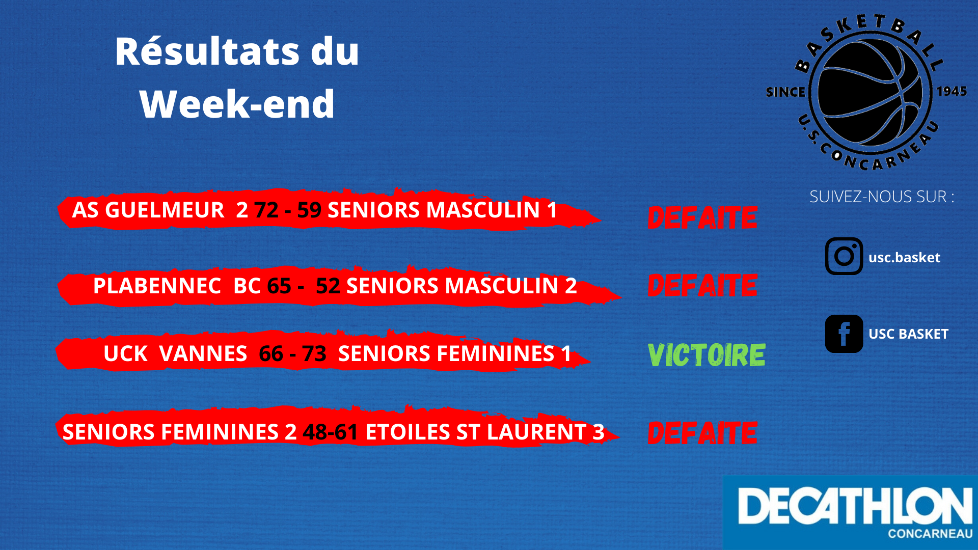Résultats du Week-end 17/18